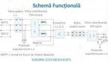 Huawei Invertor OnGrid Hibrid FusionHome Smart SUN2000L 3.68KTL