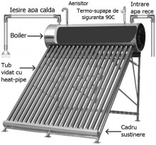 Panou solar presurizat cu boiler 100l 10 tuburiRuty