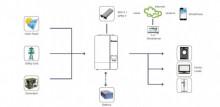 Growatt Invertor Off Grid Hibrid  SPF