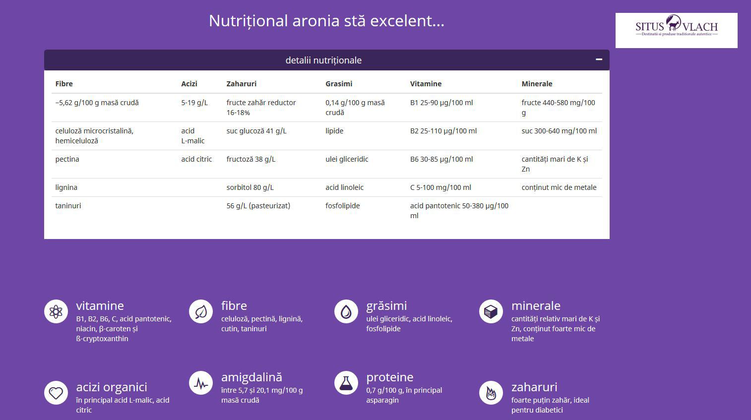 Detalii Nutritionale