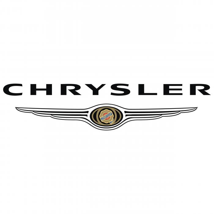 Kit Directie Chrysler