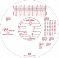Diagrame tahograf 125 km/h