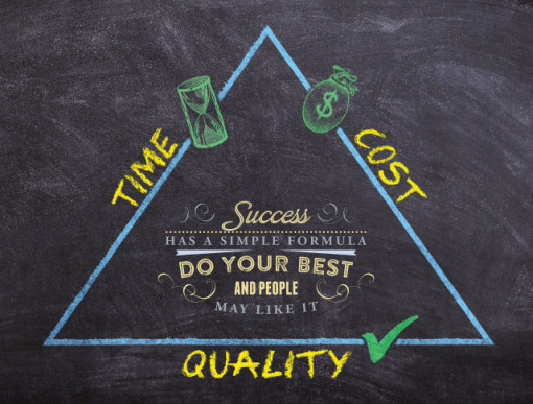 Tablou motivational - Success simple formula