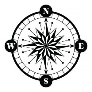 Busola puncte cardinale pe cerc cu subdiviziuni