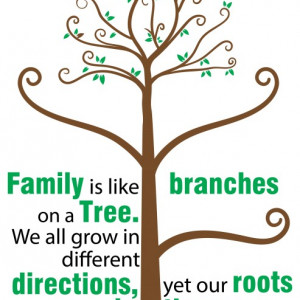 Sticker Si Canvas - Family Is Like Branches