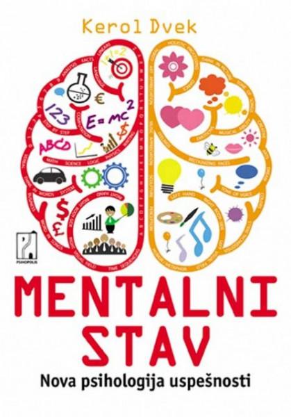Mentalni stav - Kerol Dvek