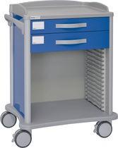 Medicinska Kolica L-50 Inmo Clinic