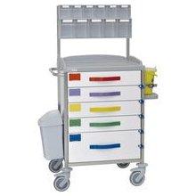 Kolica za Anesteziju K-04 Inmo Clinic