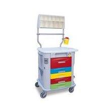 Aurion CP Med Anesteziska Kolica
