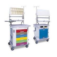 CP AN Kolica za Anesteziju