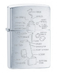 Зажигалка Zippo 200 Anatomy Of Lighter