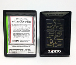 Зажигалка Zippo 76182 Anatomy Of Lighter