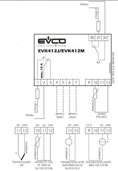 termostat cuptor EVK412M7VXBS
