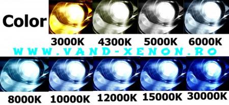 KIT XENON SLIM H4 BiXenon 4300k, 5000k, 6000k, 8000k, 3000k, 10000k, 12000k