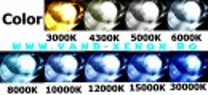 KIT XENON SLIM H27 880 4300k, 5000k, 6000k, 8000k, 3000K, 10000k, 12000k