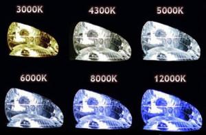 KIT XENON THUNDER H10 35W 4300k, 6000k, 8000k, Garantie!