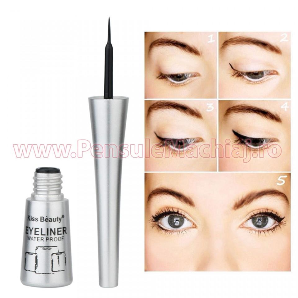 Eyeliner lichid rezistent la transfer Perfect Liner