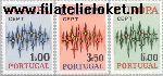 POR 1166#1168 Postfris 1972 C.E.P.T.- Symbolen