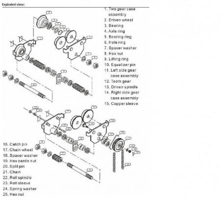 Poze Carucior port-palan de impingere 5000 kg