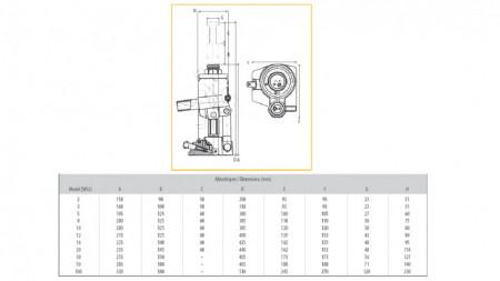 Poze Cric hidraulic tip butelie 2 tone