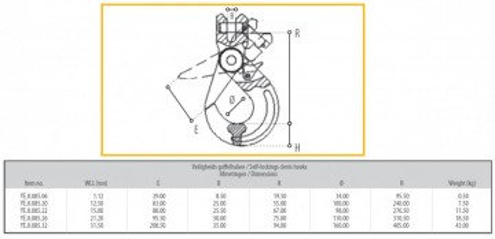 Poze Carlig cu autoblocare pt lant 20 mm 12.50 to gr. 80