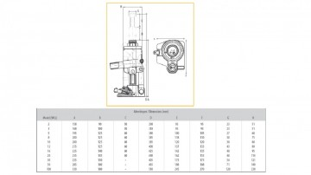 Poze Cric hidraulic tip butelie 100 tone