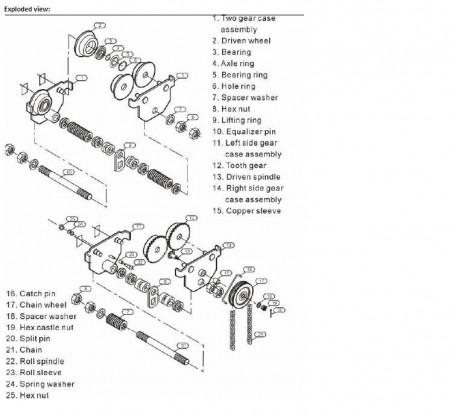 Poze Carucior port-palan de impingere 1000 kg