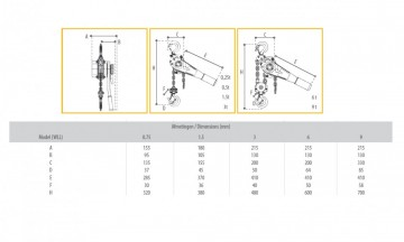Poze Palan manual cu levier 3 tone, lungime: 3 metri