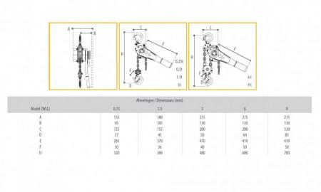 Poze Palan manual cu levier 3 tone, lungime: 1.5 metri