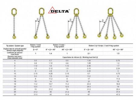 Poze SISTEM RIDICARE 1.12 TO, 2 BRATE, 3M/BRAT, CARLIG CU SIGURANTA