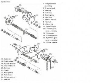 Carucior port-palan de impingere 1000 kg