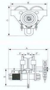 Carucior port-palan pe lant 30 tone, lungime: 3 metri