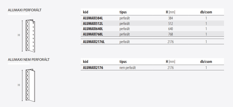 Alumaxi parameterek - Pezocell webshop