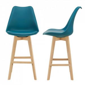 Set 2 bucati scaun bar Adela, 105 x 48 x 58 cm, plastic/imitatie piele, lemn de fag, turcoaz - P67291241