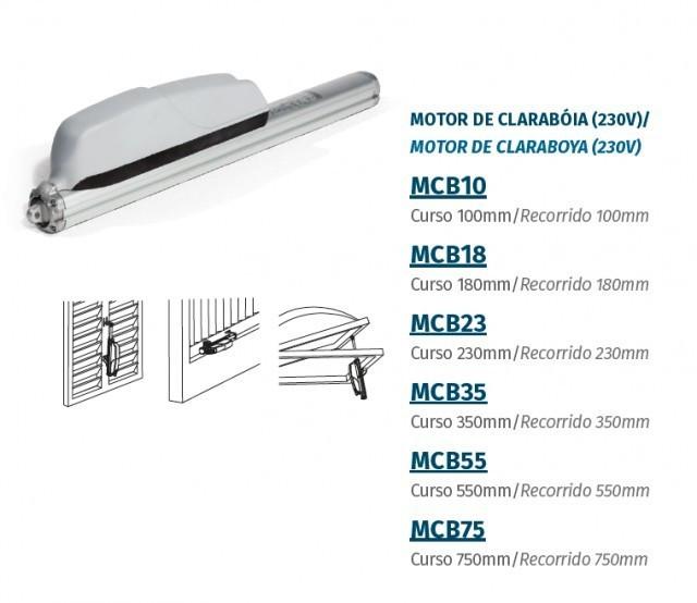 Motorline mcb23 automatismos para cl raboias for Automatismos para toldos