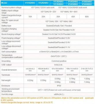 VS4548AU Regulador de Carga PWM 45A 12/24/36/48V EP SOLAR