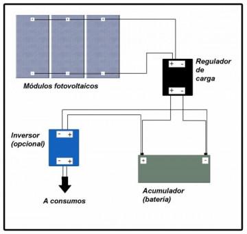 Kit Solar Fotovoltaico 265W c/ bateria gel 12V varias potências