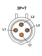 JSL - Tomada Industrial de encastrar em painel 16A  3P+T(E) IP44