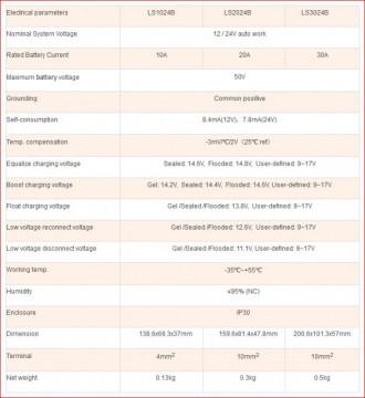 LS2024B Regulador de Carga PWM 20A 12/24V EP SOLAR