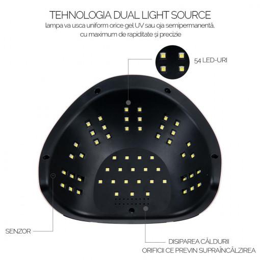 Poze Lampa UV LED pentru doua maini 140W INFINITY PRO, LUXORISE Germania, Pink