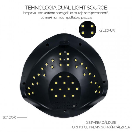 Poze Lampa UV LED 120W GALAXY X PRO, LUXORISE Germania