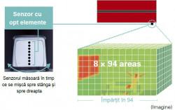 Senzor Inteligent U.I pentru Aparat de Aer Conditionat cu Inverter Mitsubishi Electric SERIA LN, RED 12000 BTU, R32