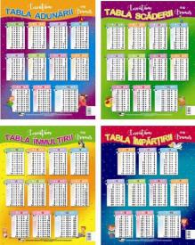 Set de 4 planse didactice cu operatiile aritmetice - format A4