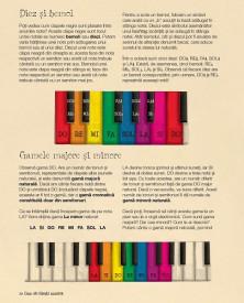 Muzica pentru copii - interior 4