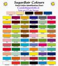 Coloranti in Gel concentrati Sugarflair