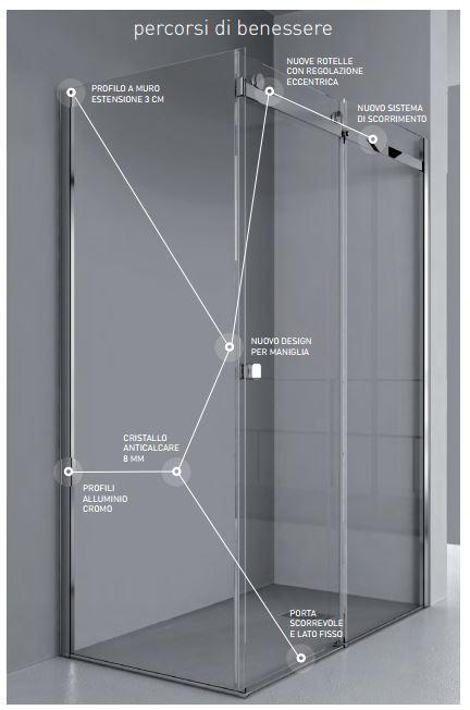 Box doccia doppia porta scorrevole aqualight eight ppa - Porta scorrevole curva ...