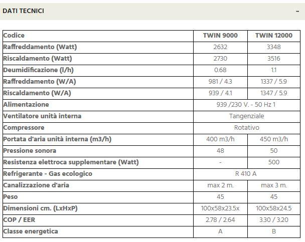 Condizionatore senza unita esterna irc 9000 12000 on off - Unita esterna condizionatore dimensioni ridotte ...