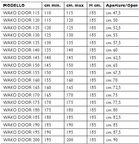 Porta doccia wako door singola porta scorrevole - Misure porta scorrevole ...