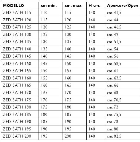 Box sopravasca con 2 lati fissi e 2 porte scorrevoli 39 zed for Misure porte