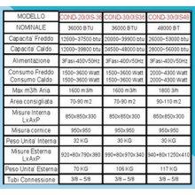 CLIMATIZZATORE DA INCASSO PER SOFFITTO MONOFASE CLASS AA R410A